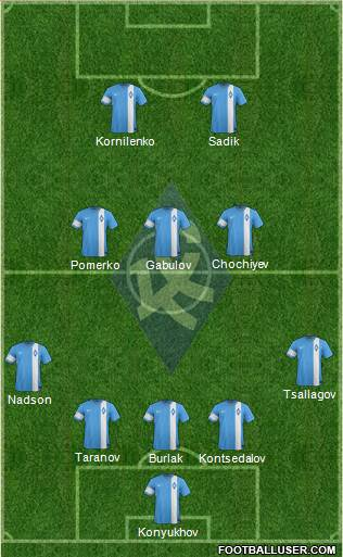 Krylja Sovetov Samara 4-2-3-1 football formation