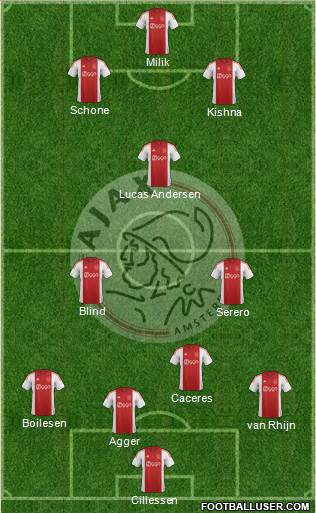 AFC Ajax 4-2-1-3 football formation