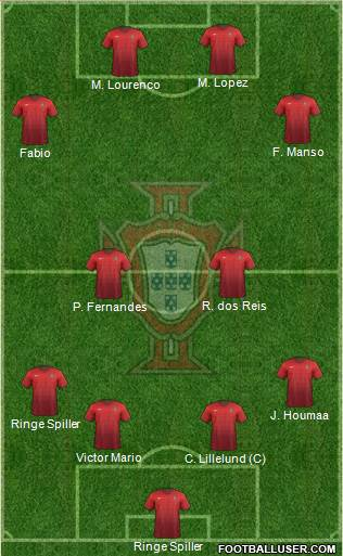 Portugal 4-2-4 football formation