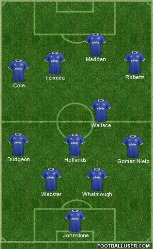 Portsmouth 4-5-1 football formation