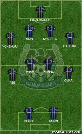 Gamba Osaka 4-4-2 football formation