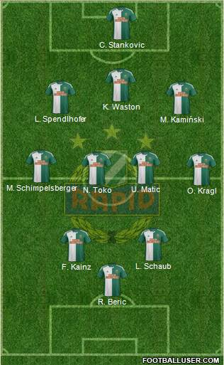 SK Rapid Wien 3-4-3 football formation