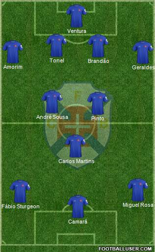 C.F. Os Belenenses - SAD 4-3-3 football formation