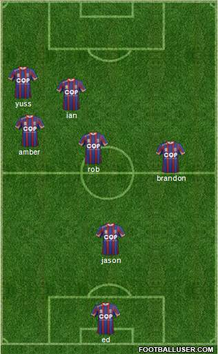 Newcastle Jets 4-1-2-3 football formation