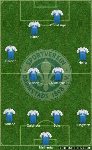 SV Darmstadt 98 4-4-2 football formation