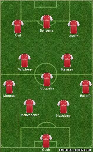 Arsenal 4-3-3 football formation