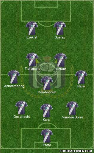 RSC Anderlecht 3-5-2 football formation