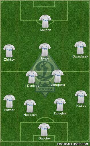 Dinamo Moscow 4-1-3-2 football formation