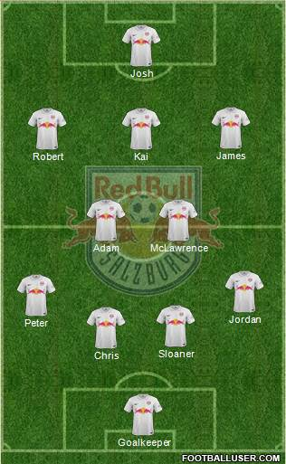 FC Salzburg 4-2-3-1 football formation