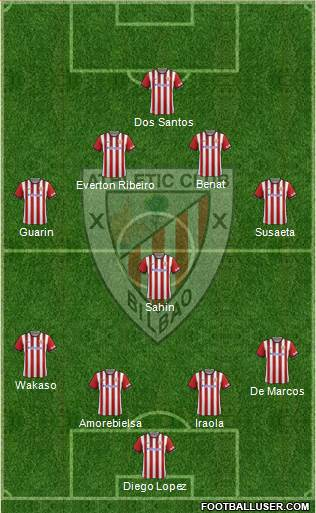 Athletic Club 4-1-4-1 football formation