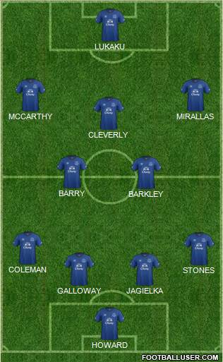 Everton 4-2-1-3 football formation