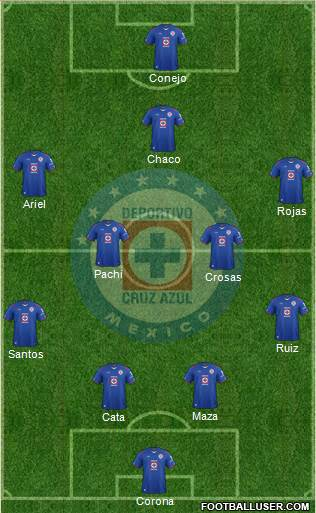Club Deportivo Cruz Azul 4-4-1-1 football formation