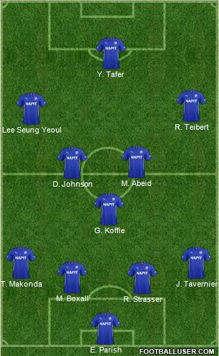 Chesterfield 4-1-4-1 football formation