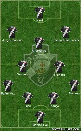 CR Vasco da Gama 4-5-1 football formation