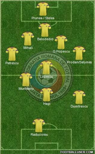 Romania 5-4-1 football formation