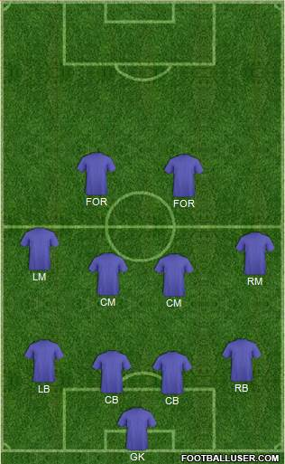 Columbus Crew 4-4-2 football formation
