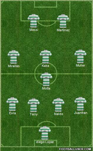 Celtic 4-1-3-2 football formation
