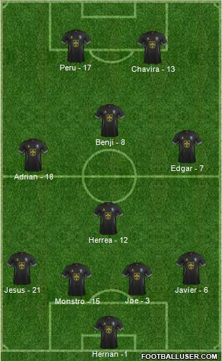 Bury 4-4-2 football formation