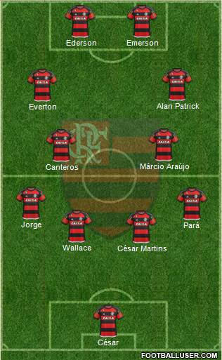 CR Flamengo 4-4-2 football formation