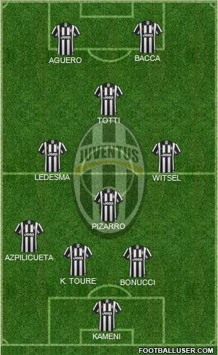 Juventus 4-5-1 football formation
