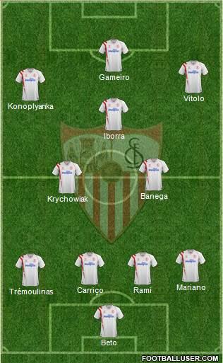 Sevilla F.C., S.A.D. 3-5-1-1 football formation