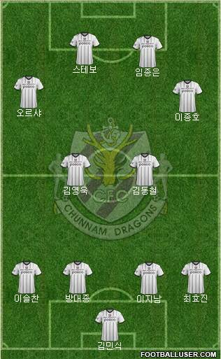 Chunnam Dragons 4-1-4-1 football formation