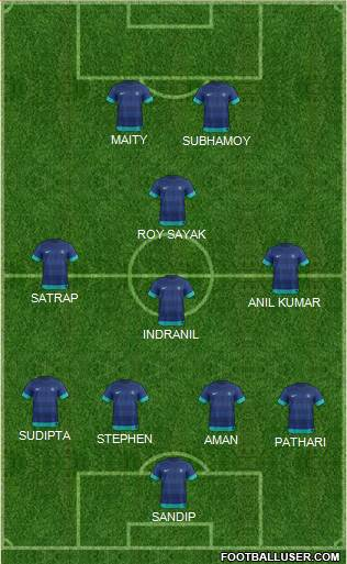 India 4-3-1-2 football formation
