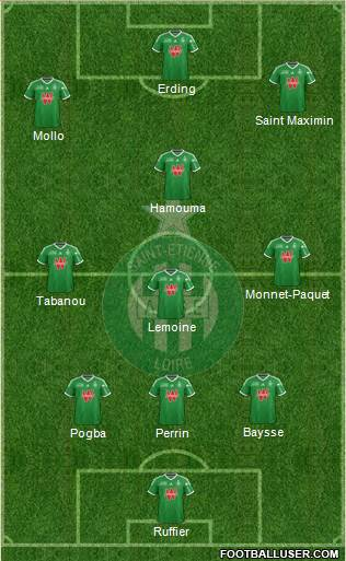 A.S. Saint-Etienne 3-4-3 football formation