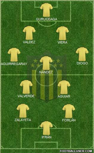 Club Atlético Peñarol 4-3-2-1 football formation