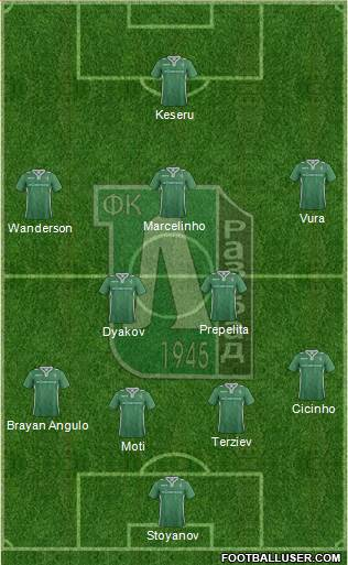 Ludogorets 1947 (Razgrad) 3-5-2 football formation