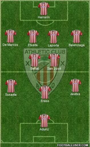 Athletic Club 5-3-2 football formation