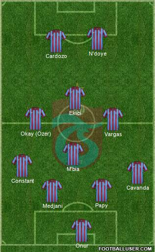 Trabzonspor 4-3-1-2 football formation