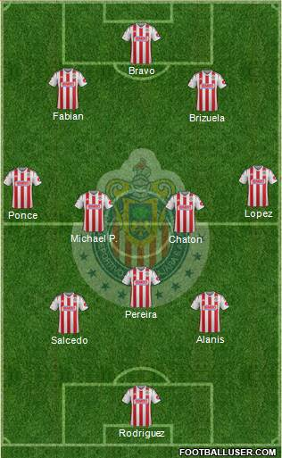 Club Guadalajara 3-4-3 football formation