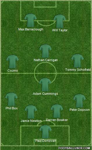 Accrington Stanley 4-3-1-2 football formation