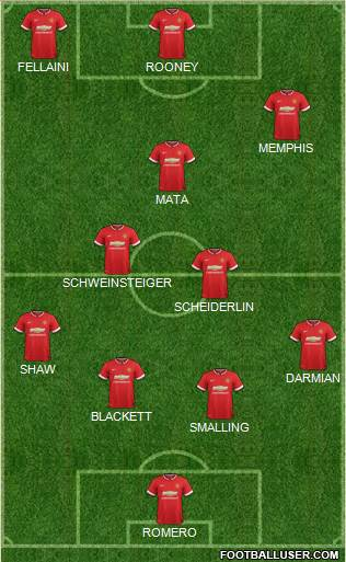 Manchester United 4-2-4 football formation