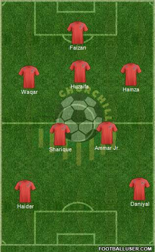 Churchill Brothers Sports Club 4-2-1-3 football formation