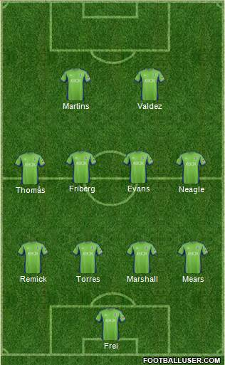 Seattle Sounders FC 4-4-2 football formation