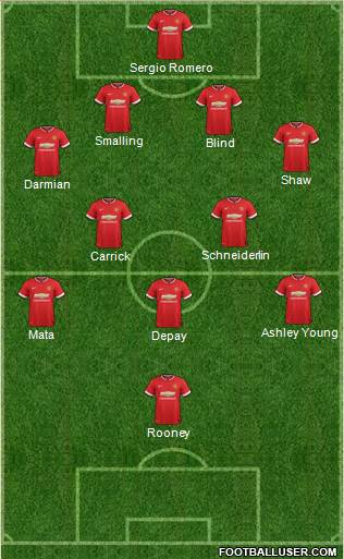 manchester united england football formation football formations