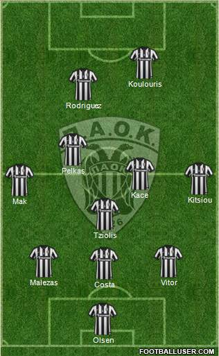 AS PAOK Salonika 5-3-2 football formation