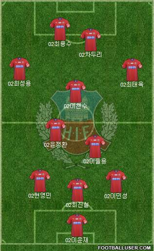 Helsingborgs IF 3-5-2 football formation
