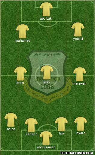 Arbil 5-4-1 football formation
