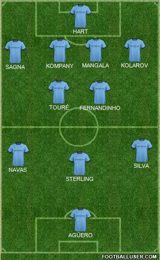 Manchester City 3-4-1-2 football formation