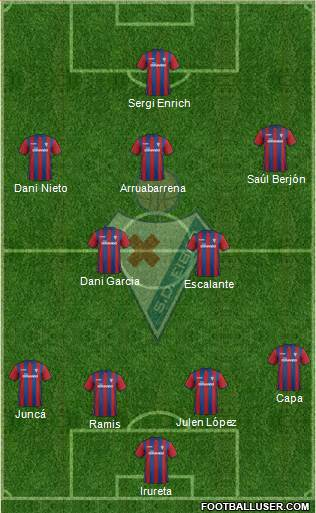S.D. Eibar S.A.D. 4-3-1-2 football formation