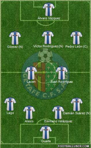 Getafe C.F., S.A.D. 4-4-1-1 football formation