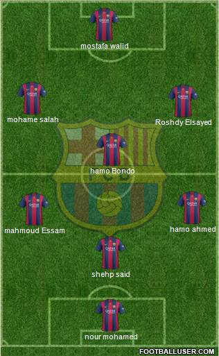 F.C. Barcelona B 3-5-2 football formation