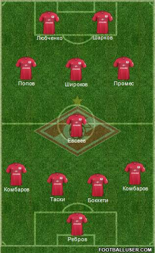 Spartak Moscow 4-1-3-2 football formation
