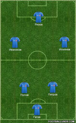 Montreal Impact 4-2-4 football formation