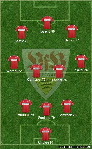 VfB Stuttgart 4-1-3-2 football formation