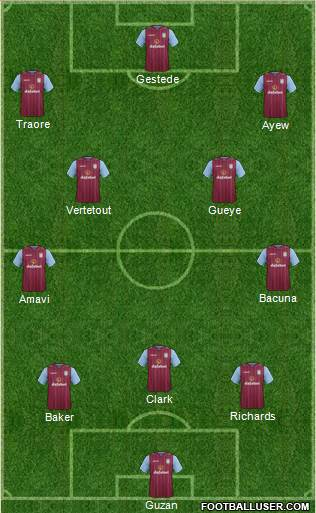 Aston Villa 5-4-1 football formation
