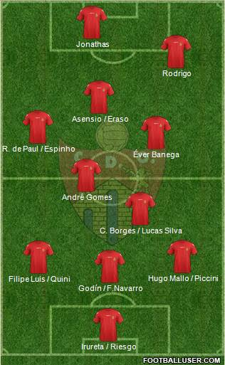 C.D. Ourense 3-5-2 football formation